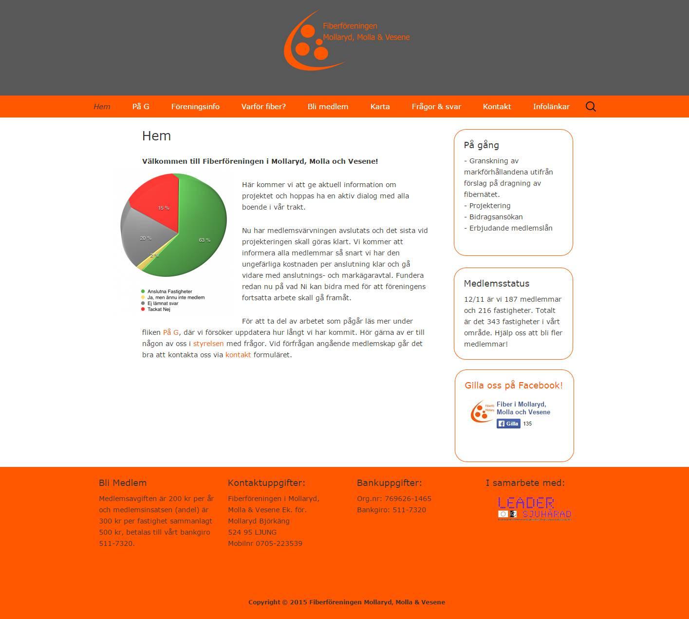 hemsida fiberförening